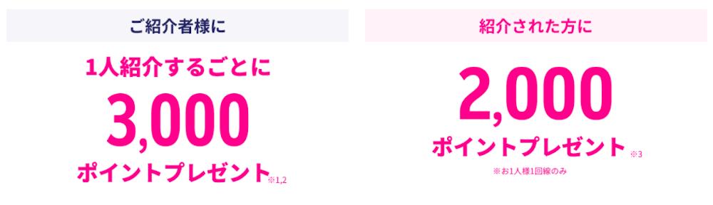 楽天モバイル紹介キャンペーン