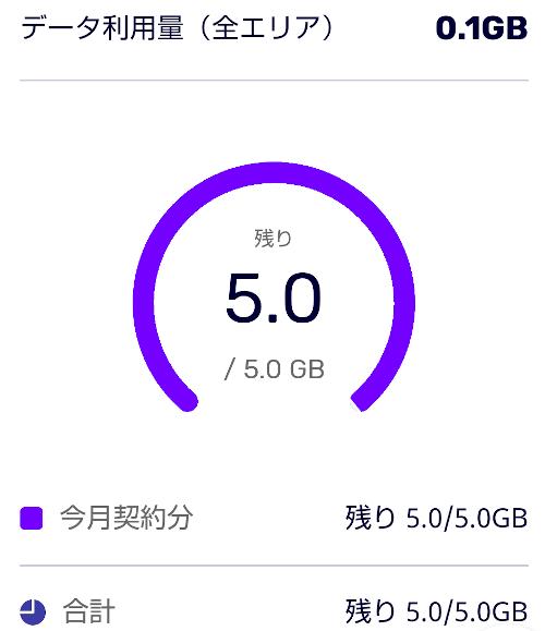 楽天モバイル(MNO) データ残量の確認