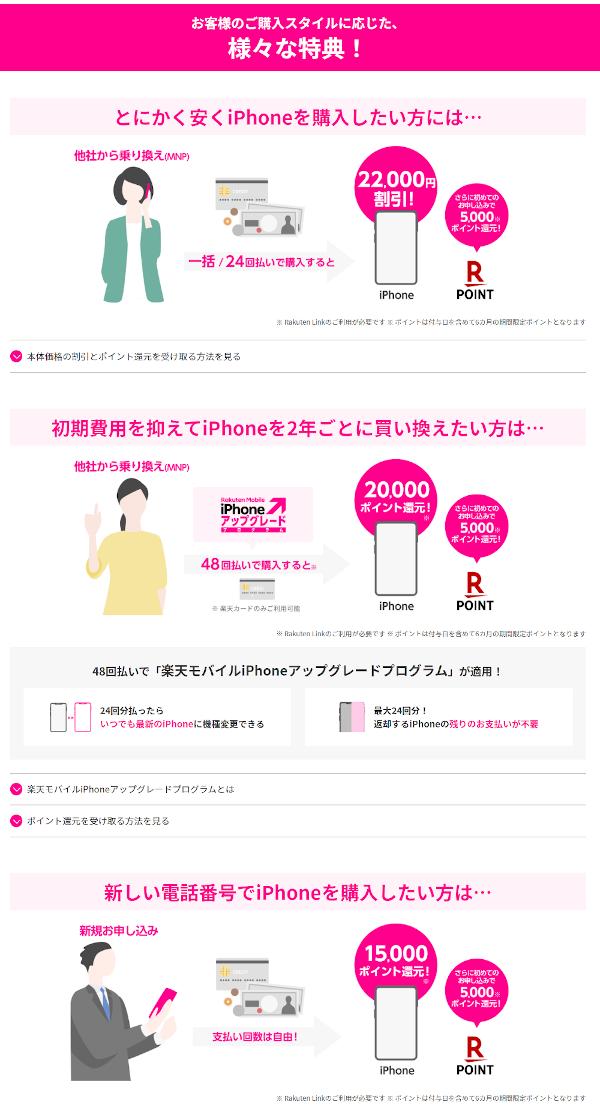楽天モバイル iPhoneセット購入キャンペーン