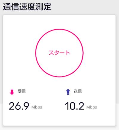 楽天モバイル 速度(パートナー回線)