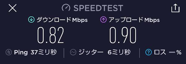楽天モバイル 高速モードOFF スピード測定結果