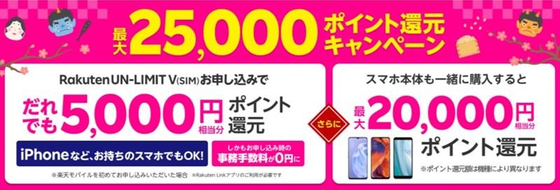 楽天モバイル 最大25,000円相当分のポイント還元キャンペーン
