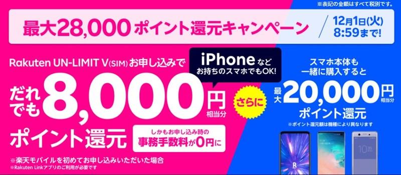 楽天モバイル 最大28,000ポイント還元キャンペーン