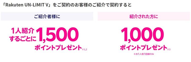 楽天モバイル(MNO) 紹介キャンペーン