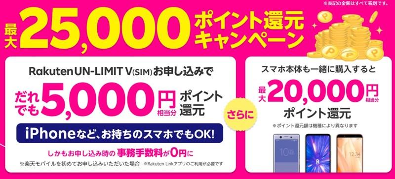 楽天モバイル 最大25,000円相当分のポイント還元