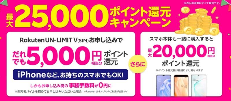 楽天モバイル 最大25,000ポイント還元キャンペーン