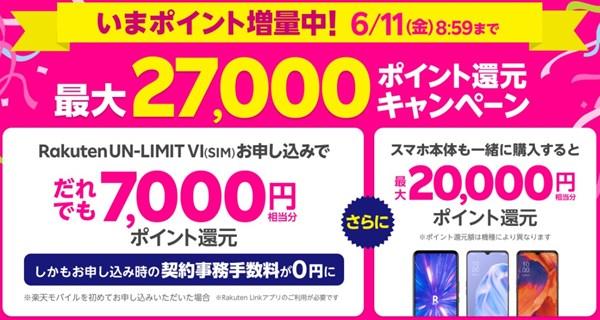 Rakuten UN-LIMIT VIお申し込みキャンペーン 最大27,000円相当分をポイント還元