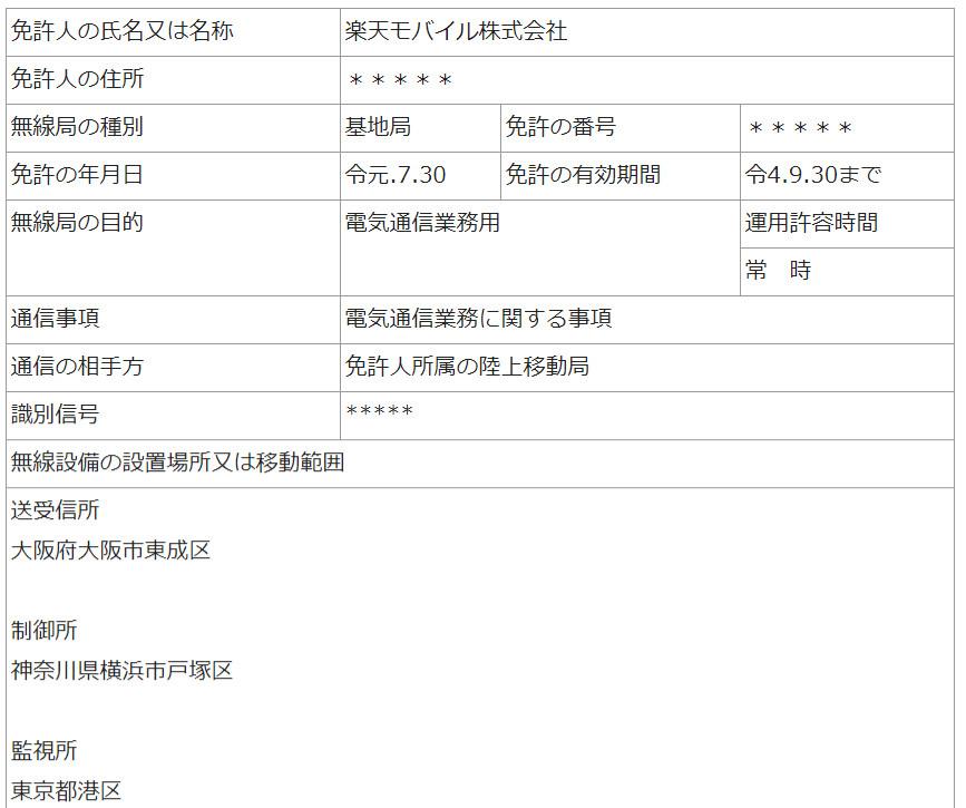 楽天モバイル基地局の免許情報